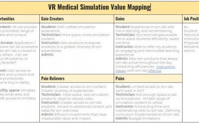 A Tool for Planning VR Medical Simulation Strategy